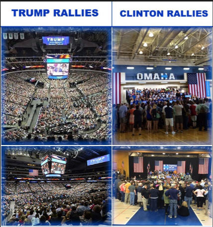 us_election_2016-rallies